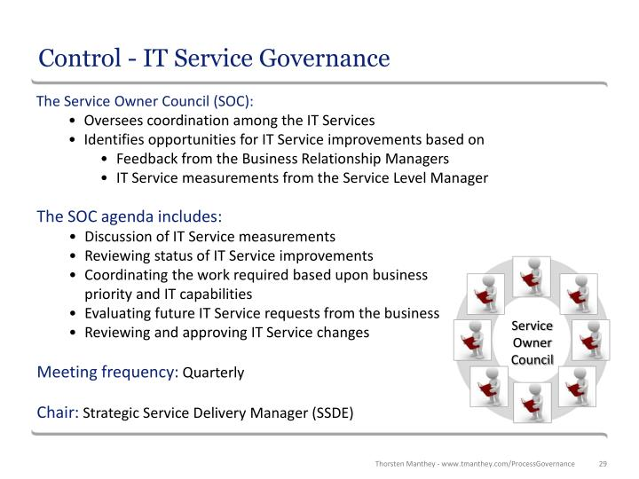 Control - IT Service Governance
