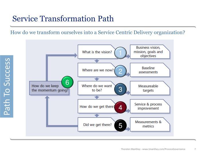 Service Transformation Path