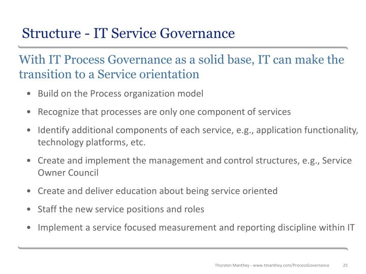 Structure - IT Service Governance