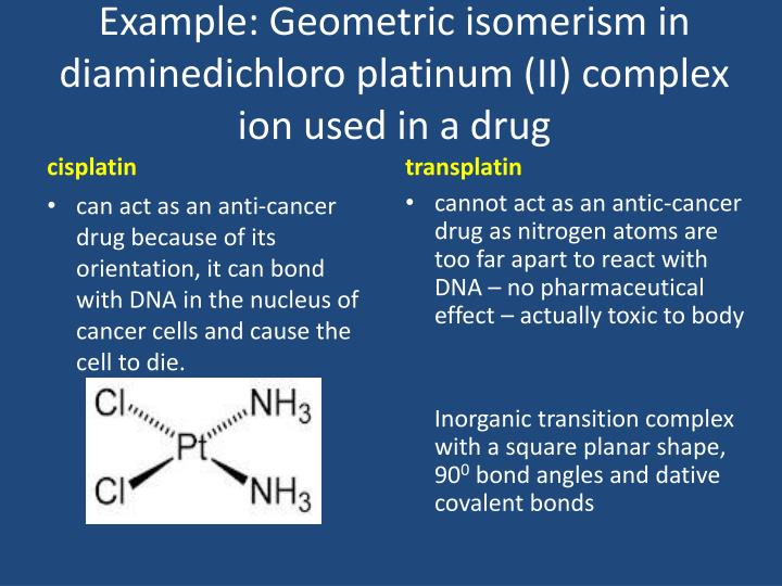 Example: Geometric isomerism in