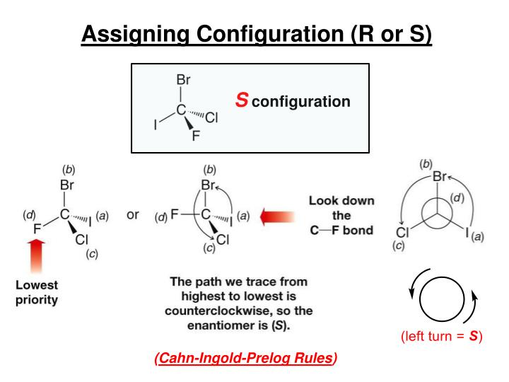 assigning configuration r s