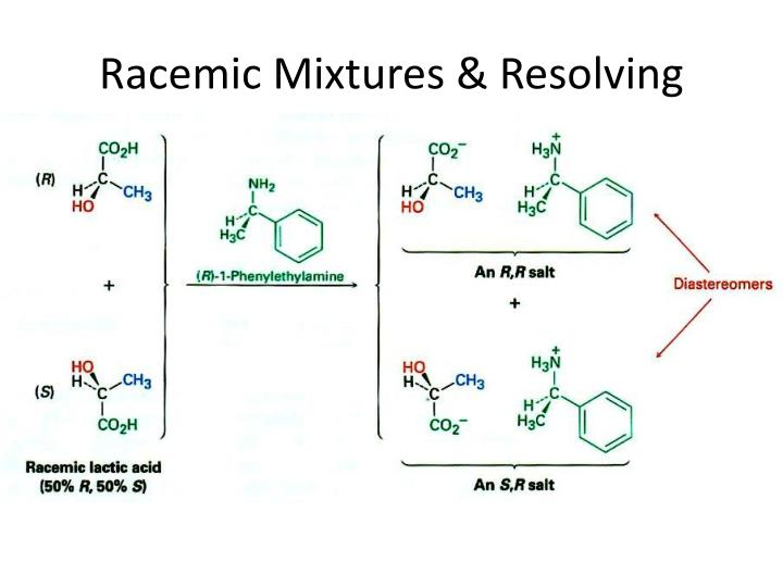 Racemic Mixtures & Resolving