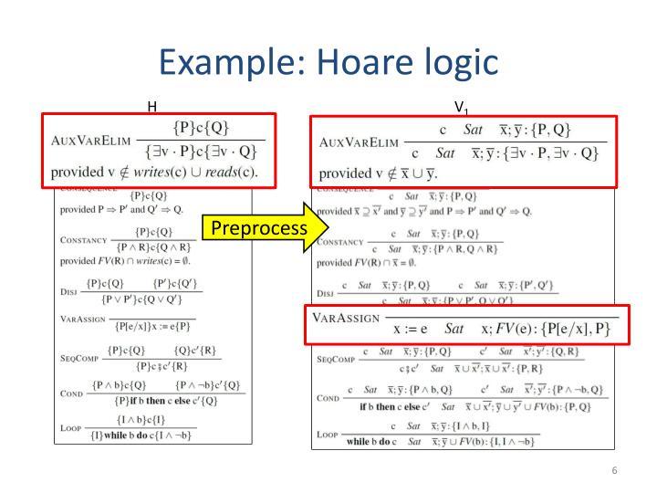 Example: Hoare logic