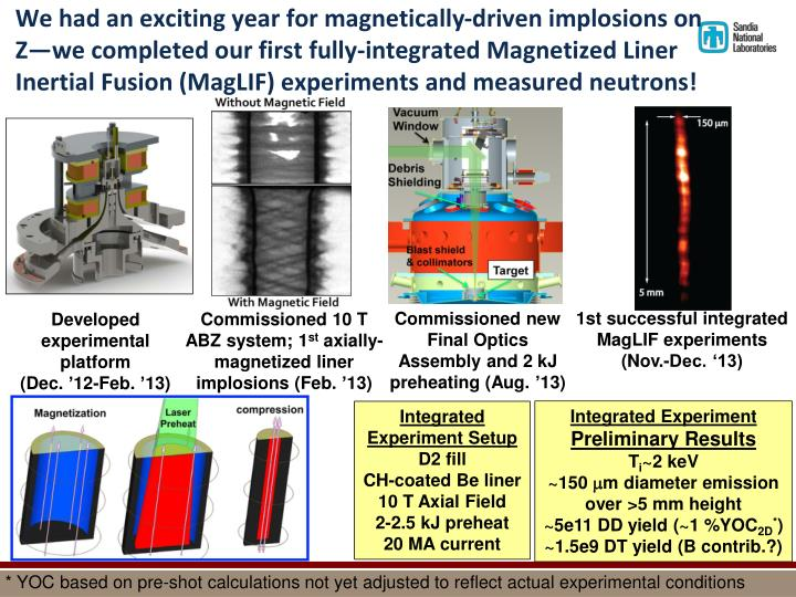 We had an exciting year for magnetically-driven implosions on Z—we completed our first fully-integrated Magnetized Liner Inertial Fusion (MagLIF) experiments and measured neutrons!