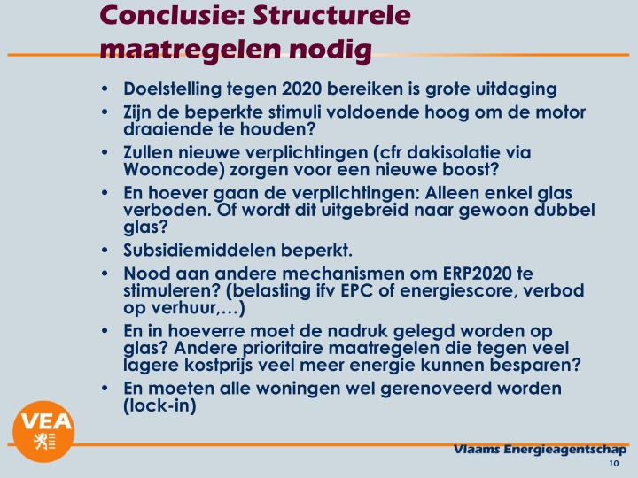 Conclusie: Structurele maatregelen nodig