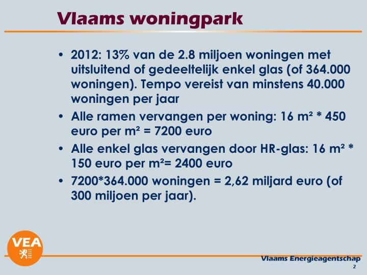 Vlaams woningpark