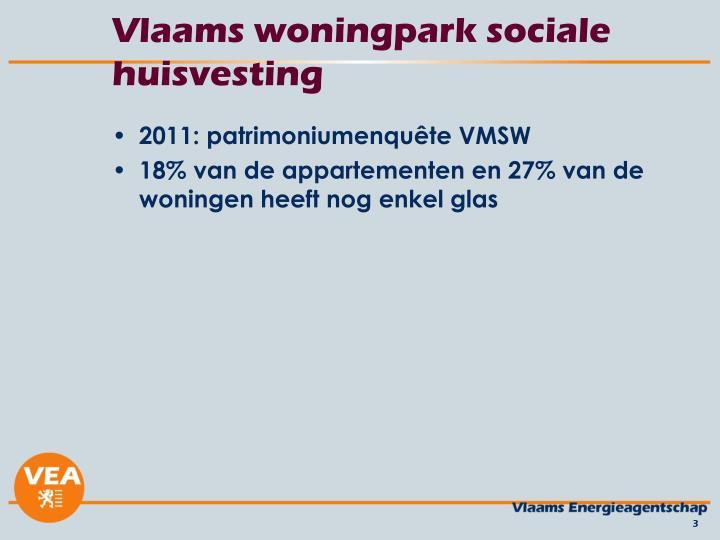 Vlaams woningpark sociale huisvesting