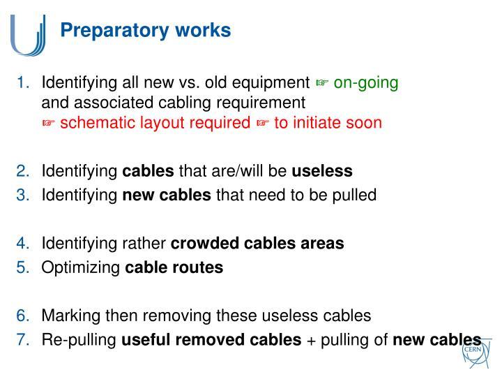 Preparatory works
