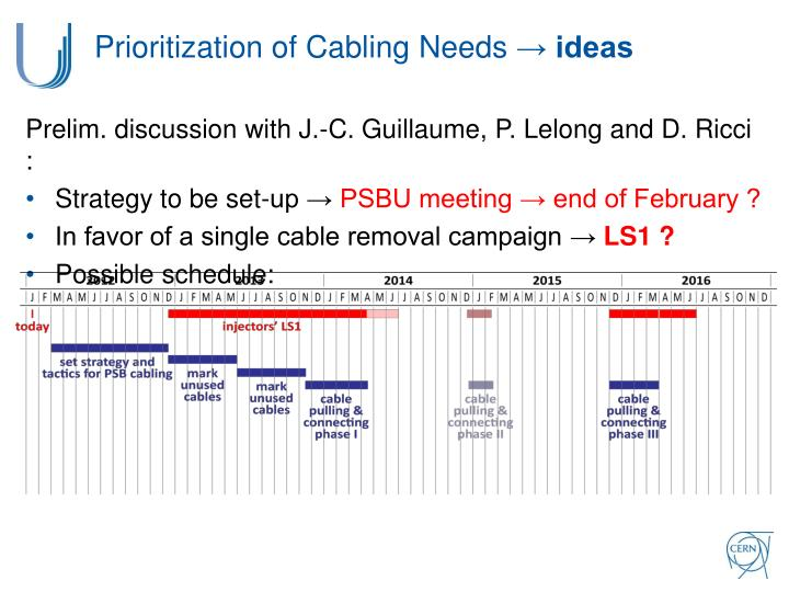 Prioritization of Cabling