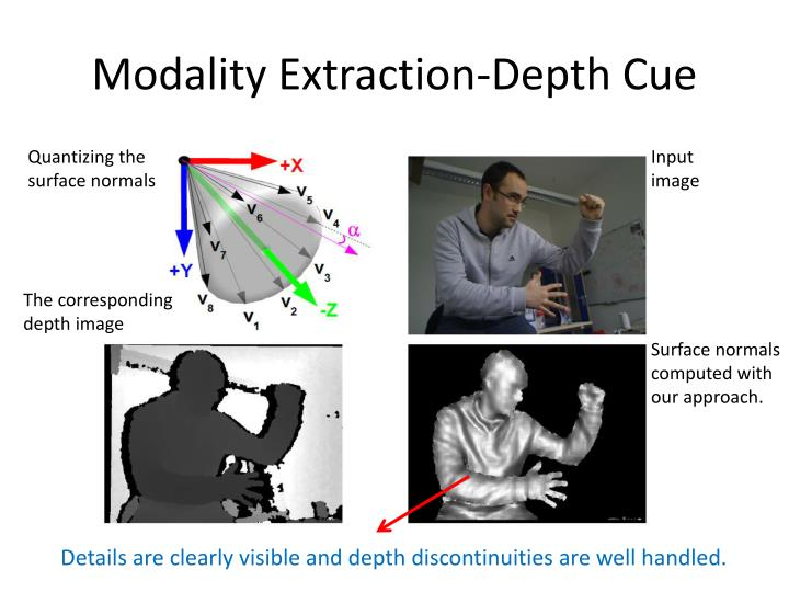 Modality Extraction-Depth Cue