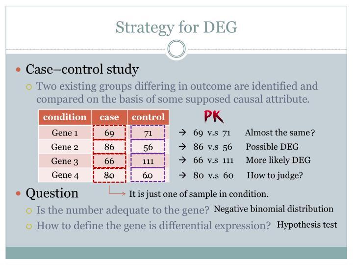 Strategy for DEG
