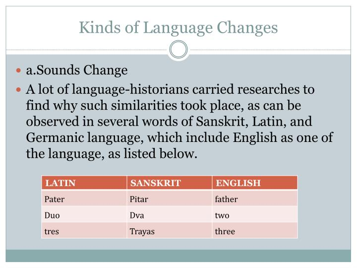 Kinds of Language Changes