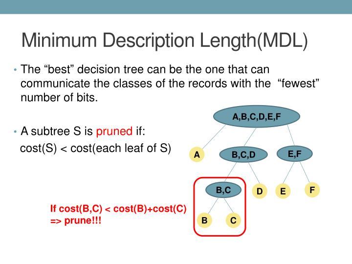 Minimum Description