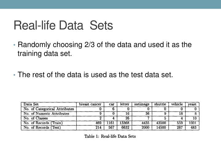 Real-life Data  Sets
