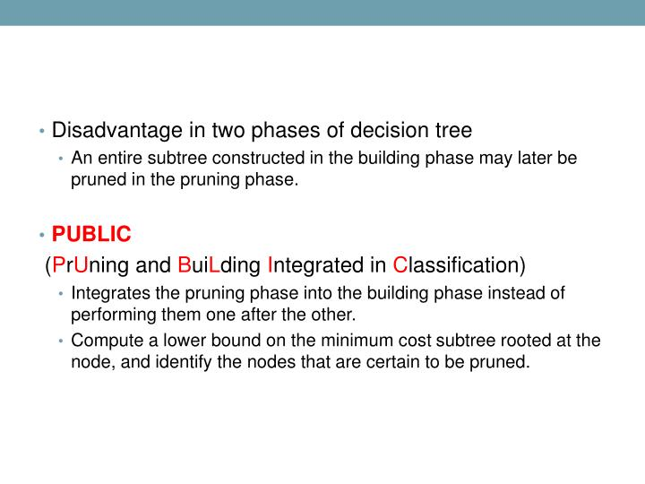 Disadvantage in two phases of decision tree