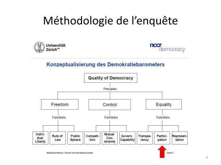 Méthodologie de l'enquête