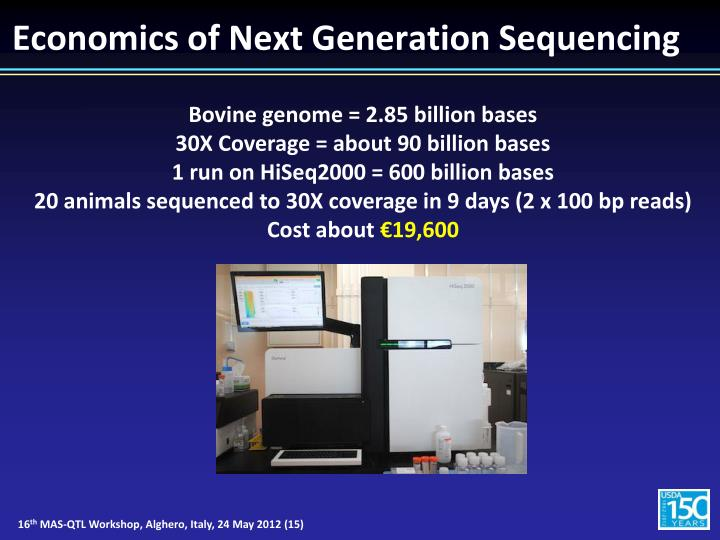 Economics of Next Generation Sequencing