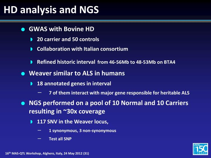 HD analysis and NGS
