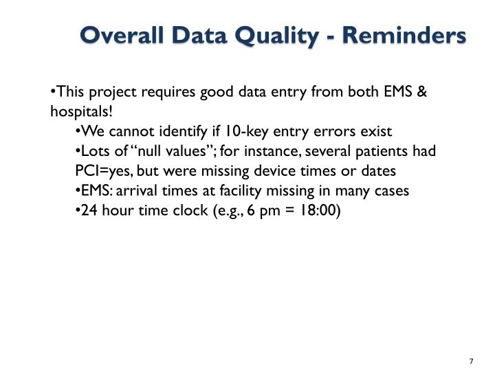Overall Data Quality - Reminders