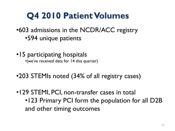 Q4 2010 Patient Volumes