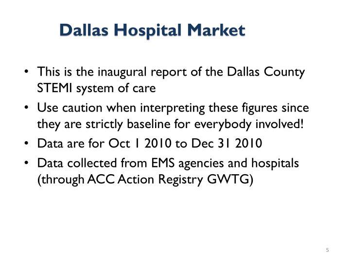 Dallas Hospital Market