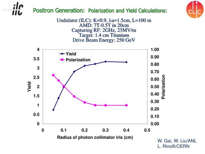 Positron Generation: