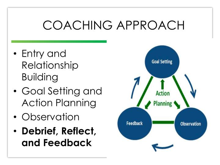 Coaching Approach