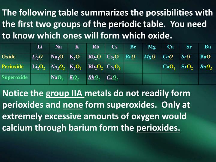 The following table summarizes the possibilities with the first two groups of the periodic table.  You need to know which ones will form which oxide
