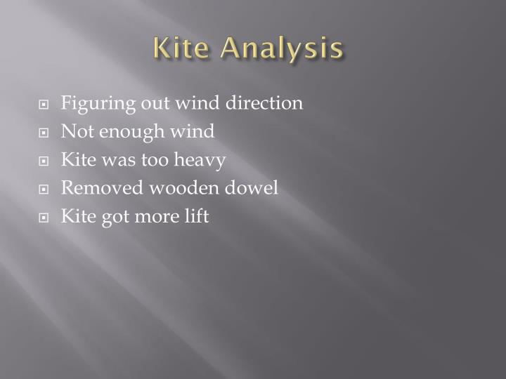 Kite Analysis