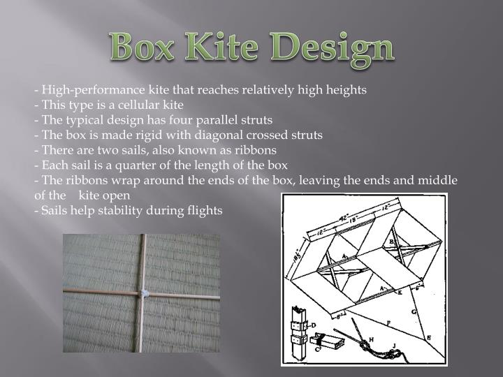 Box Kite Design