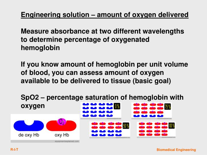 Engineering solution – amount of oxygen delivered