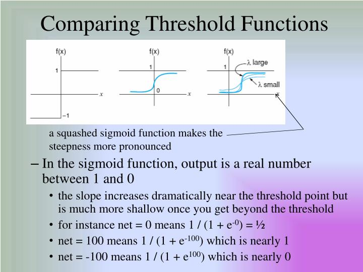 Comparing Threshold Functions