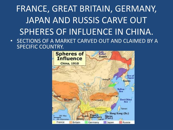 FRANCE, GREAT BRITAIN, GERMANY, JAPAN AND RUSSIS CARVE OUT SPHERES OF INFLUENCE IN CHINA.