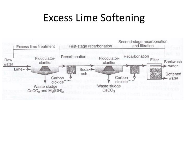 Excess Lime Softening