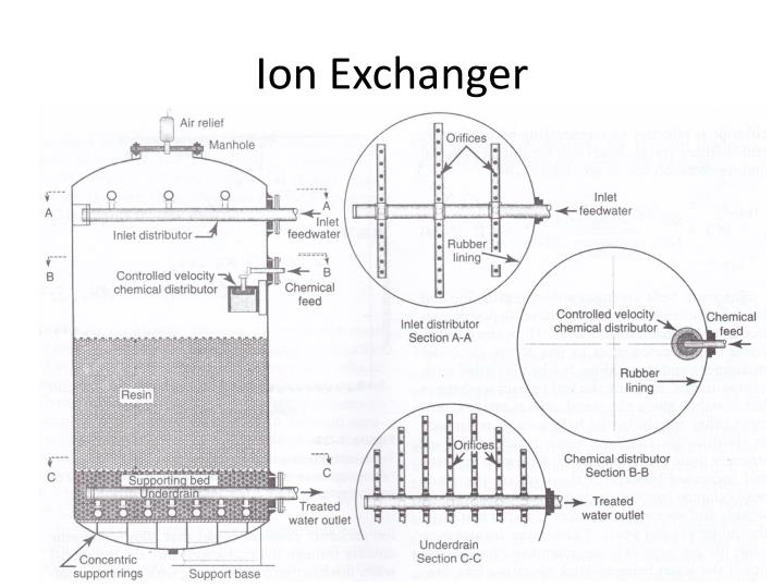 Ion Exchanger
