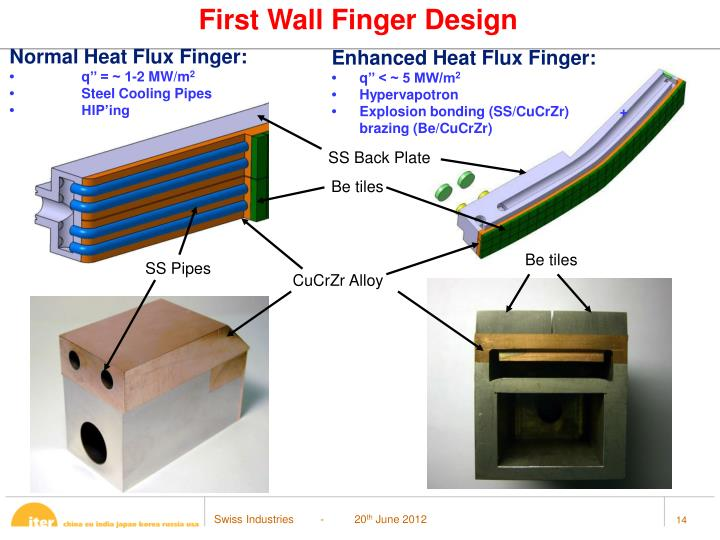 First Wall Finger Design