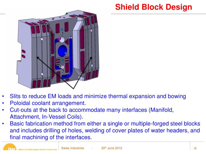 Shield Block Design