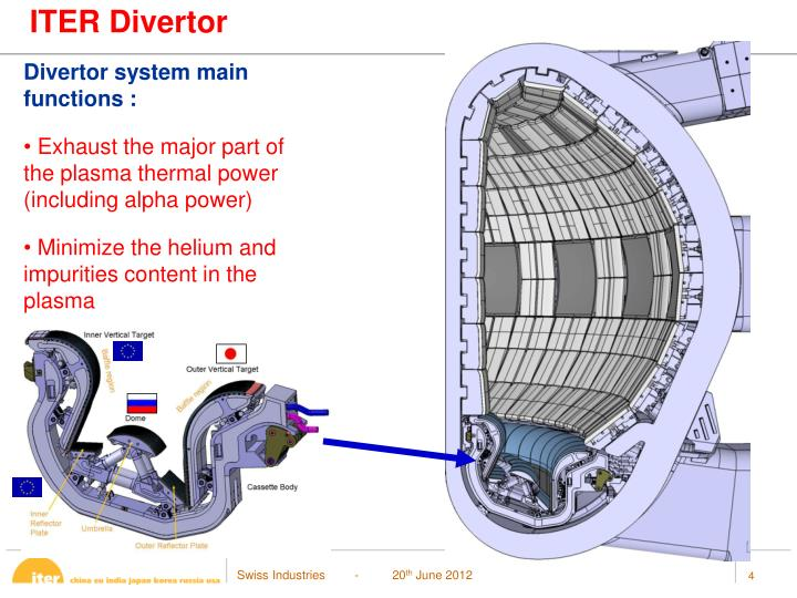 ITER Divertor