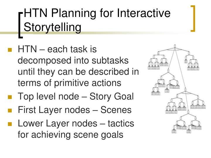 HTN Planning for Interactive Storytelling