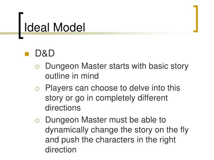 Ideal Model