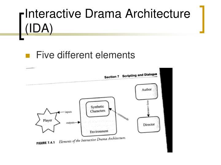 Interactive Drama Architecture (IDA)