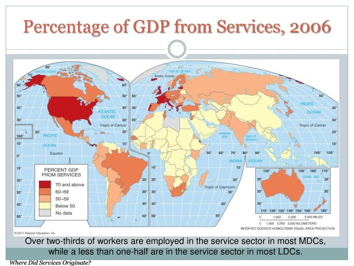 Percentage of GDP from Services,