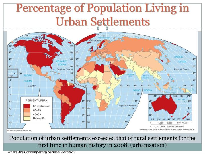 Percentage of Population Living in Urban Settlements