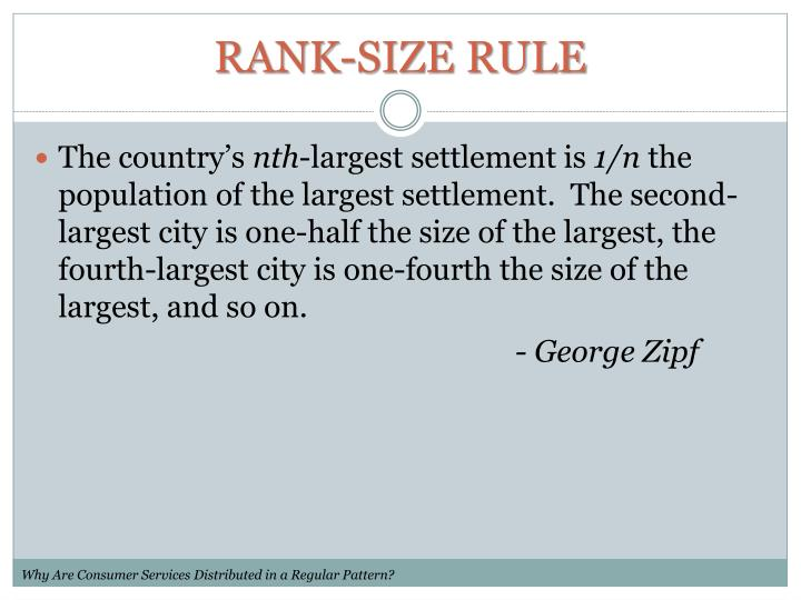 RANK-SIZE RULE
