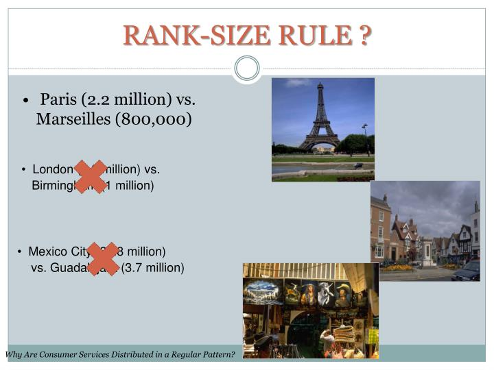 RANK-SIZE RULE ?