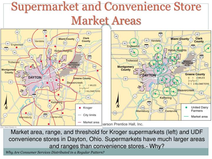 Supermarket and Convenience Store Market Areas