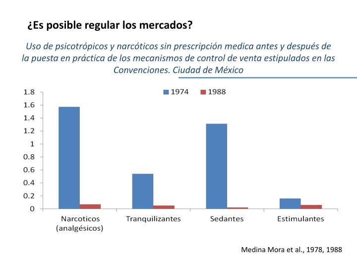 Uso de psicotrópicos y narcóticos sin prescripción medica antes y después de la puesta en práctica de los mecanismos de control de venta estipulados en las Convenciones. Ciudad de México