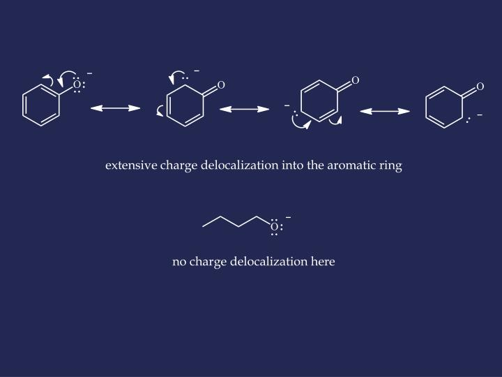 extensive charge delocalization into the aromatic ring