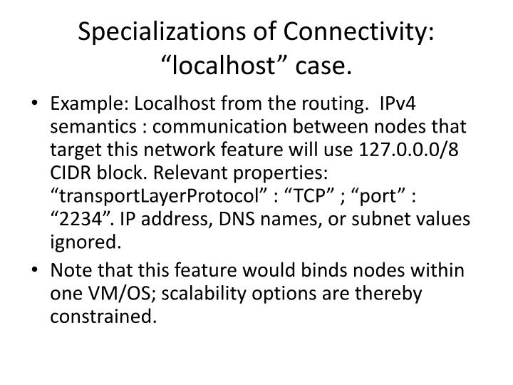 Specializations of Connectivity: