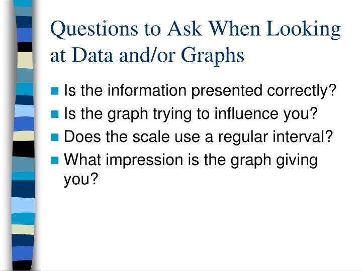 Questions to Ask When Looking at Data and/or Graphs